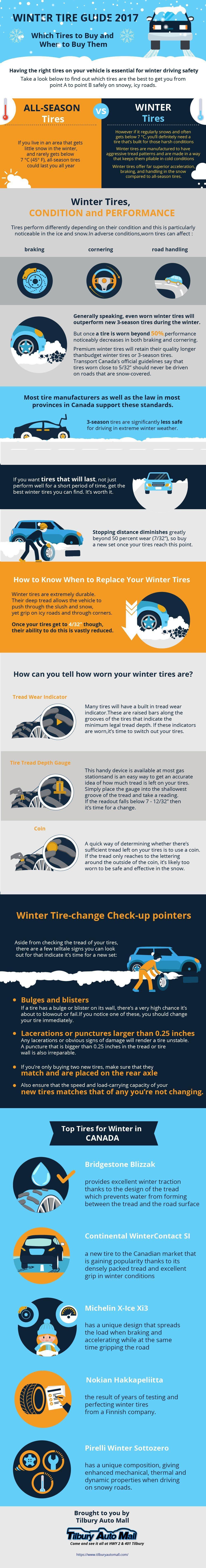 Winter Tire Buying Guide